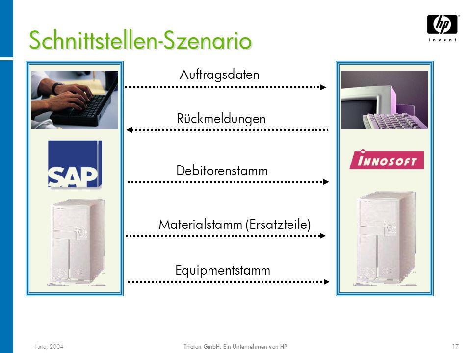 June, 2004Triaton GmbH. Ein Unternehmen von HP17 Schnittstellen-Szenario Auftragsdaten Rückmeldungen Debitorenstamm Materialstamm (Ersatzteile) Equipm