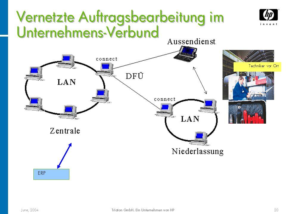 June, 2004Triaton GmbH. Ein Unternehmen von HP20 ERP Techniker vor Ort Vernetzte Auftragsbearbeitung im Unternehmens-Verbund