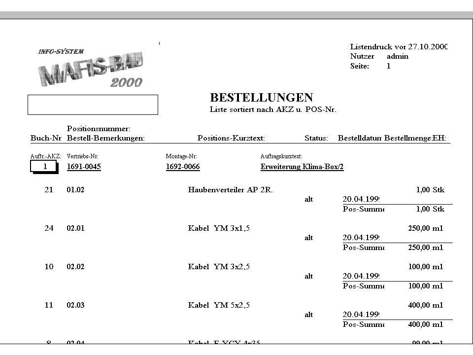 Ersteller: Helbig2000-04-01/Folie / 27