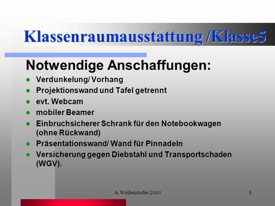 A.Weißenrieder 20038 Klassenraumausstattung /Klasse5 Notwendige Anschaffungen: Verdunkelung/ Vorhang Projektionswand und Tafel getrennt evt.