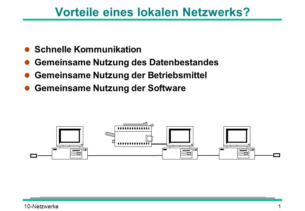 10-Netzwerke1 Vorteile eines lokalen Netzwerks? l Schnelle Kommunikation l Gemeinsame Nutzung des Datenbestandes l Gemeinsame Nutzung der Betriebsmitt