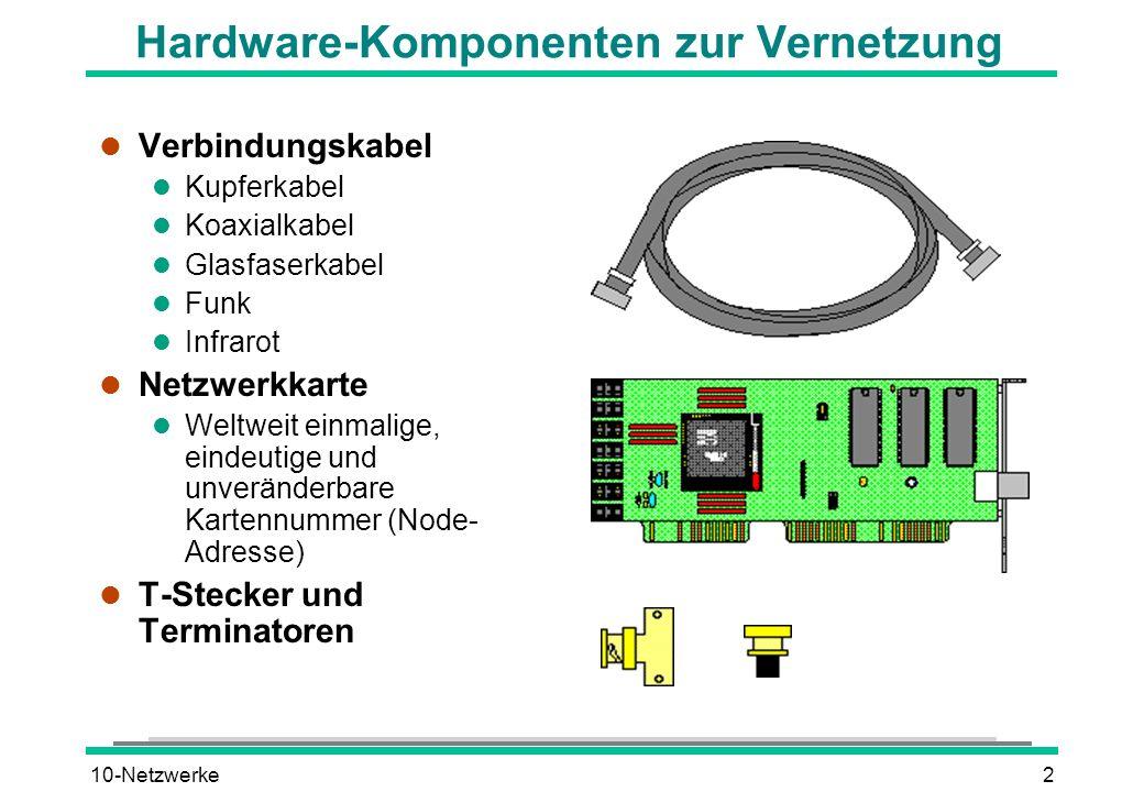 10-Netzwerke2 Hardware-Komponenten zur Vernetzung l Verbindungskabel l Kupferkabel l Koaxialkabel l Glasfaserkabel l Funk l Infrarot l Netzwerkkarte l