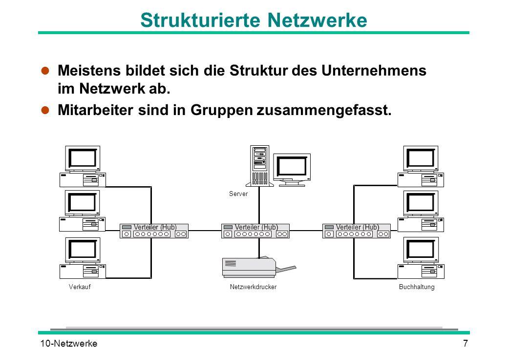 10-Netzwerke7 Strukturierte Netzwerke l Meistens bildet sich die Struktur des Unternehmens im Netzwerk ab. l Mitarbeiter sind in Gruppen zusammengefas