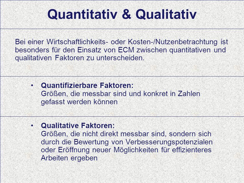14 Computerwoche ECM Initiative Dr. Ulrich Kampffmeyer PROJECT CONSULT Unternehmensberatung Dr.