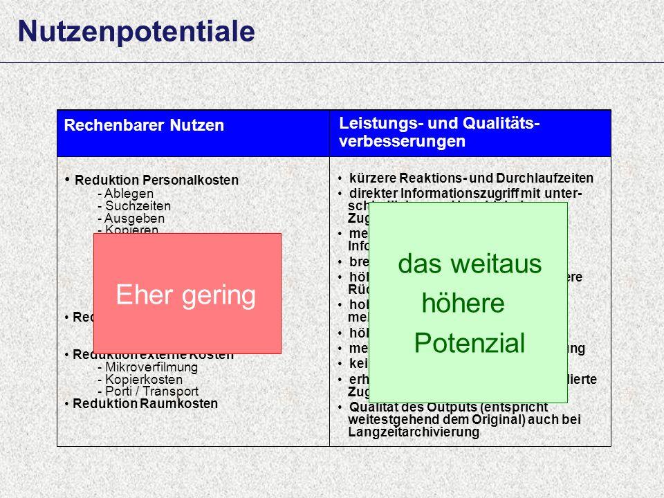 15 Computerwoche ECM Initiative Dr. Ulrich Kampffmeyer PROJECT CONSULT Unternehmensberatung Dr.