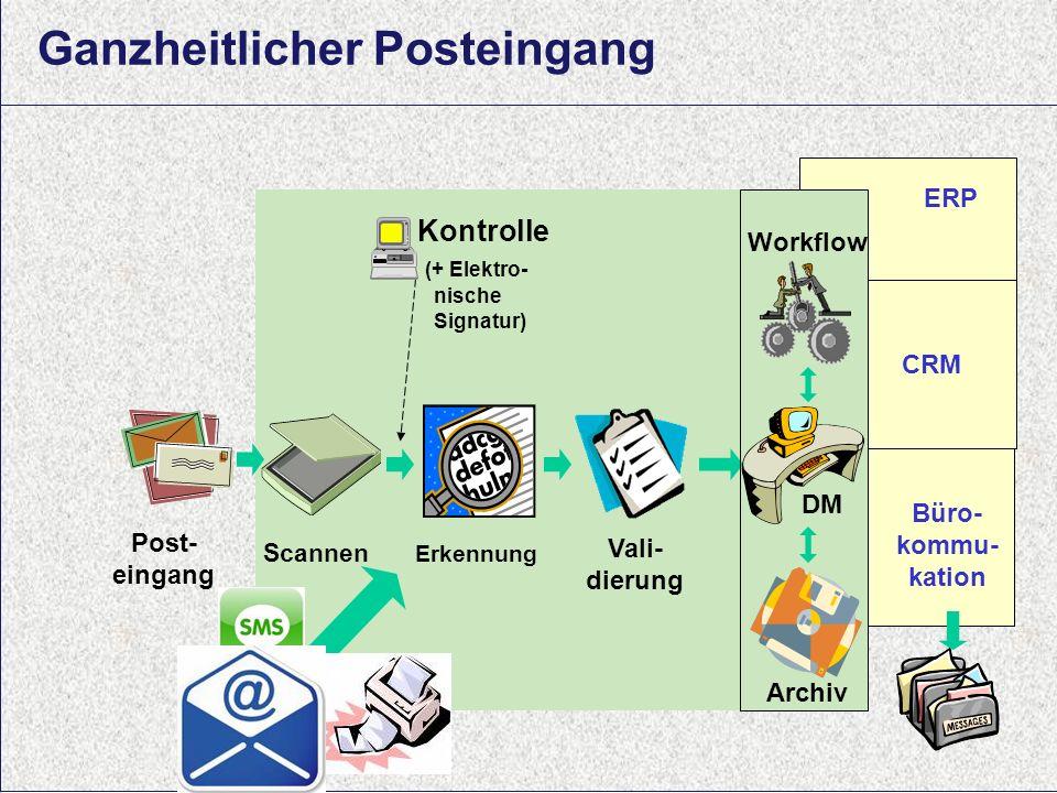 17 Computerwoche ECM Initiative Dr. Ulrich Kampffmeyer PROJECT CONSULT Unternehmensberatung Dr.