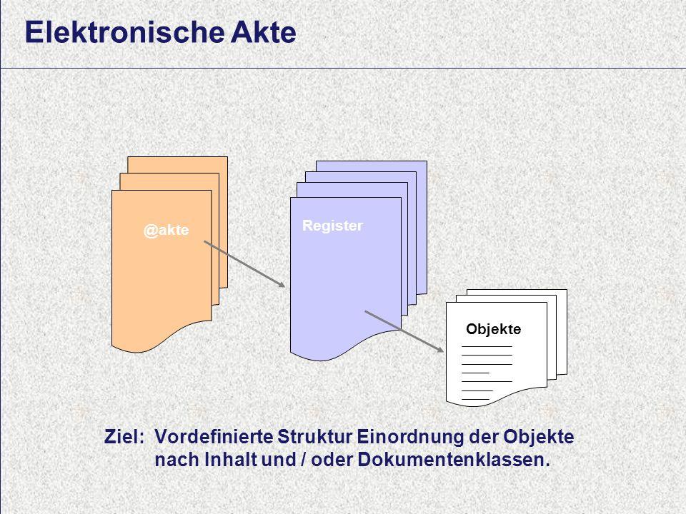 20 Computerwoche ECM Initiative Dr. Ulrich Kampffmeyer PROJECT CONSULT Unternehmensberatung Dr.