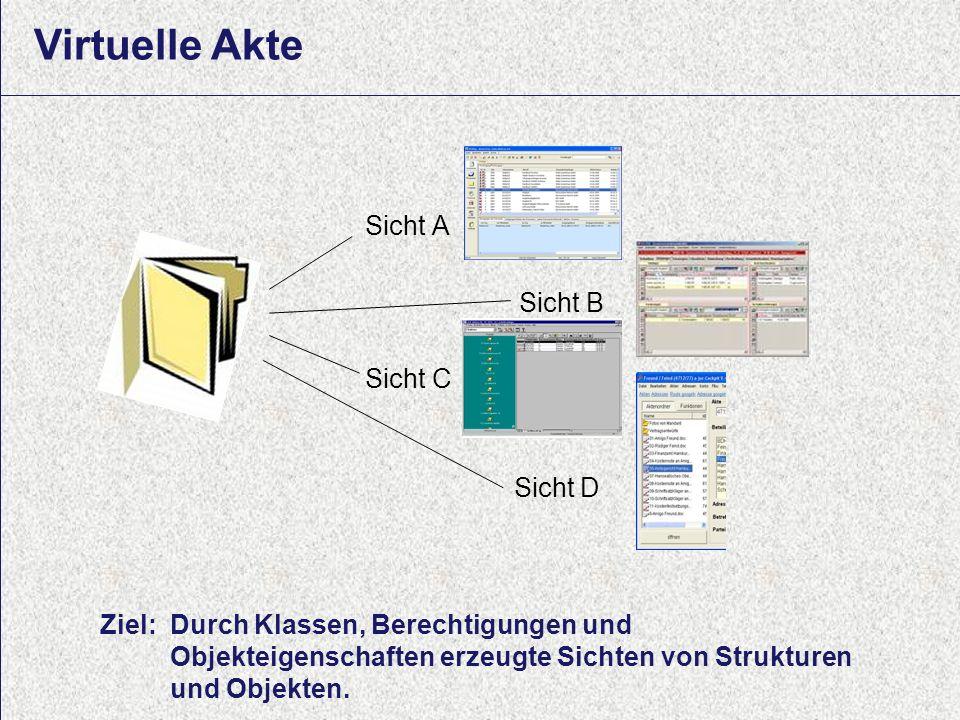 21 Computerwoche ECM Initiative Dr. Ulrich Kampffmeyer PROJECT CONSULT Unternehmensberatung Dr.