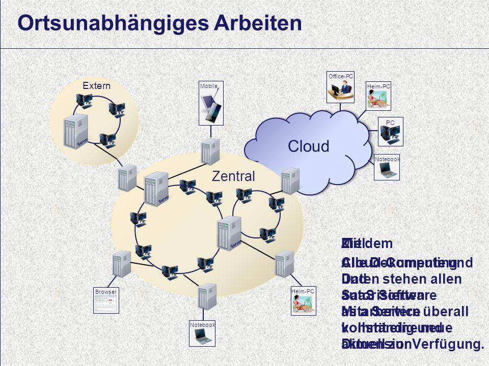 22 Computerwoche ECM Initiative Dr. Ulrich Kampffmeyer PROJECT CONSULT Unternehmensberatung Dr.