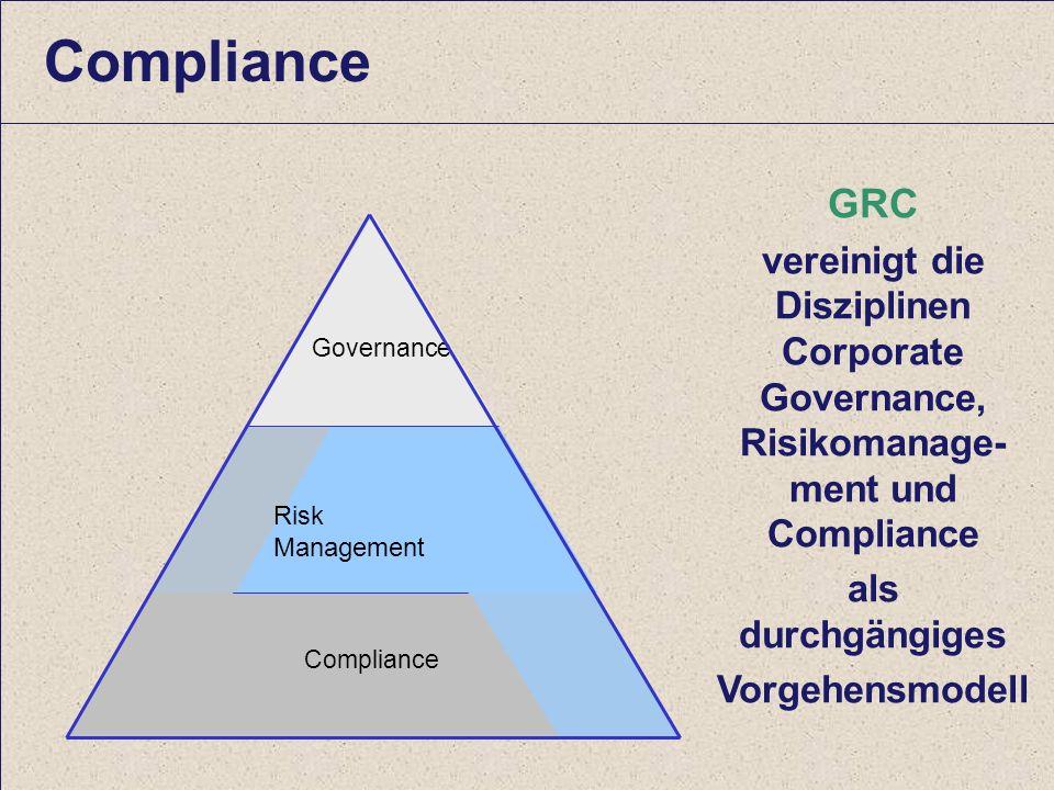 28 Computerwoche ECM Initiative Dr. Ulrich Kampffmeyer PROJECT CONSULT Unternehmensberatung Dr.