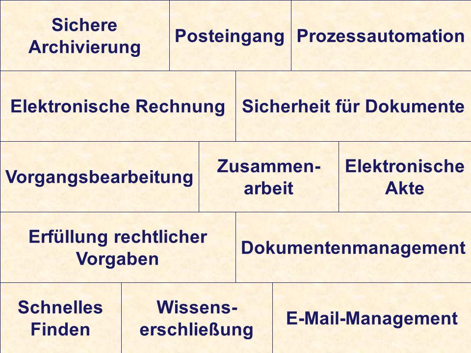 8 Computerwoche ECM Initiative Dr. Ulrich Kampffmeyer PROJECT CONSULT Unternehmensberatung Dr.