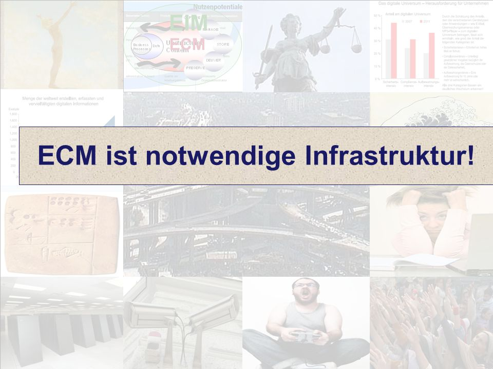 23 Computerwoche ECM Initiative Dr. Ulrich Kampffmeyer PROJECT CONSULT Unternehmensberatung Dr.
