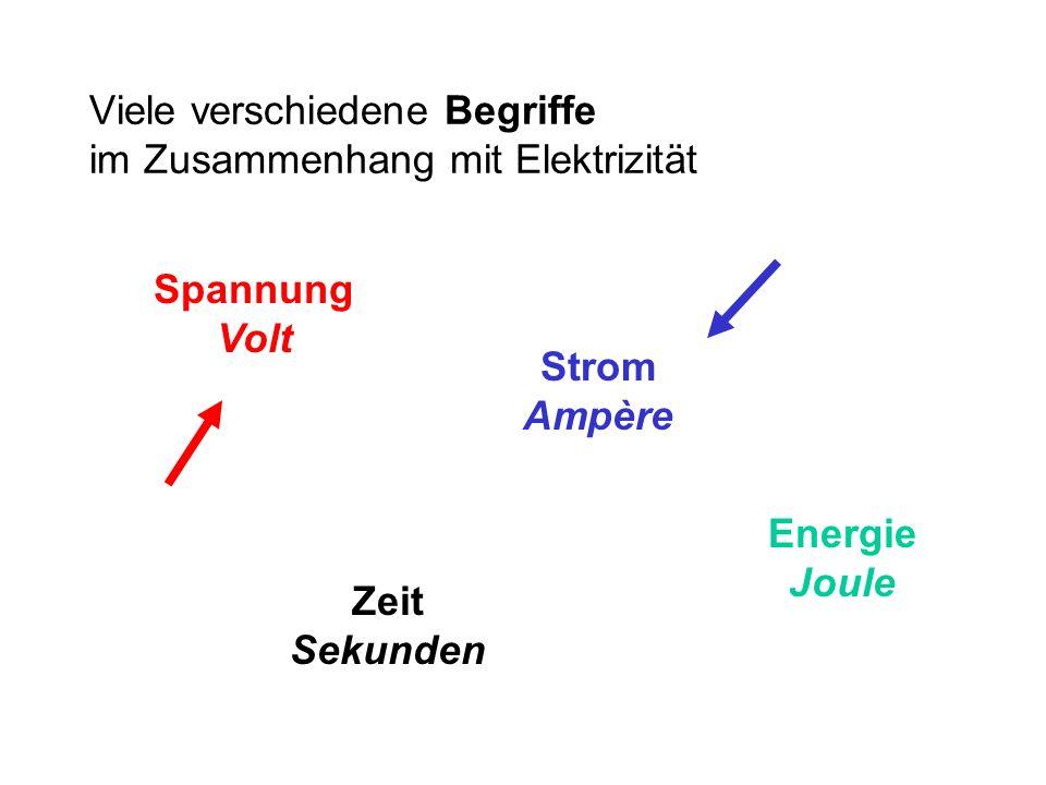 Viele verschiedene Begriffe im Zusammenhang mit Elektrizität Spannung Volt Strom Ampère Zeit Sekunden Energie Joule
