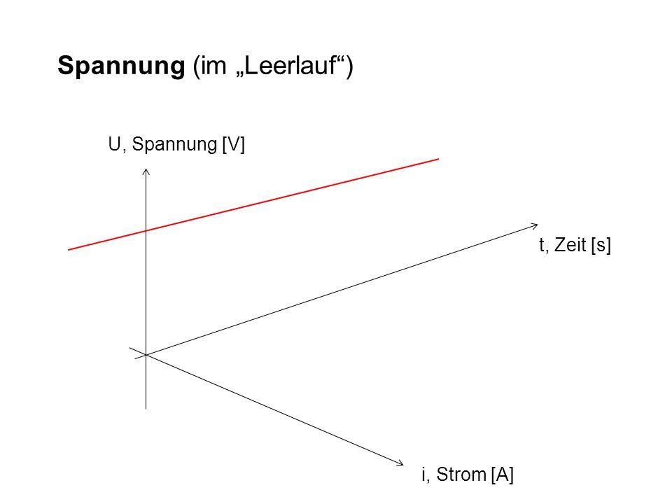 Spannung (im Leerlauf) t, Zeit [s] U, Spannung [V] i, Strom [A]
