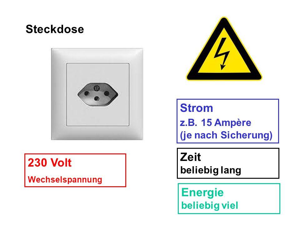 Steckdose 230 Volt Wechselspannung Strom z.B. 15 Ampère (je nach Sicherung) Zeit beliebig lang Energie beliebig viel