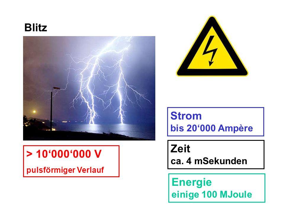 Blitz > 10000000 V pulsförmiger Verlauf Strom bis 20000 Ampère Zeit ca. 4 mSekunden Energie einige 100 MJoule