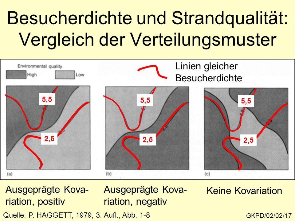 Besucherdichte und Strandqualität: Vergleich der Verteilungsmuster GKPD/02/02/17 Quelle: P. HAGGETT, 1979, 3. Aufl., Abb. 1-8 5,5 2,5 5,5 2,5 5,5 2,5