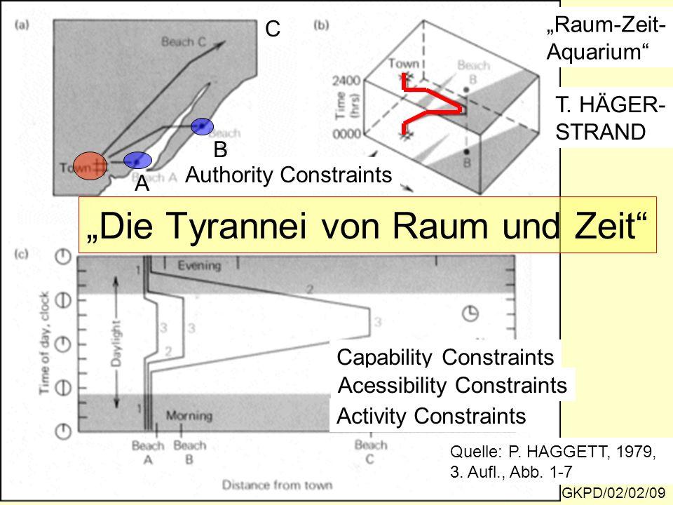 Die Tyrannei von Raum und Zeit GKPD/02/02/09 Quelle: P. HAGGETT, 1979, 3. Aufl., Abb. 1-7 A B C Raum-Zeit- Aquarium T. HÄGER- STRAND Capability Constr