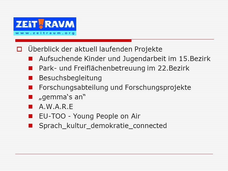 Feel good Medienpädagogisches Kommunikationsprojekt JUMA TEMPUS Zeit!Raum-Wohnen BE PART OF IT Fun & Care