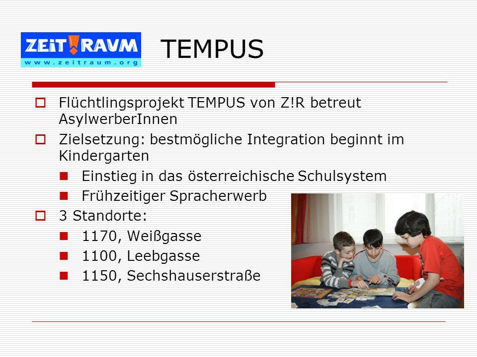 Flüchtlingsprojekt TEMPUS von Z!R betreut AsylwerberInnen Zielsetzung: bestmögliche Integration beginnt im Kindergarten Einstieg in das österreichisch