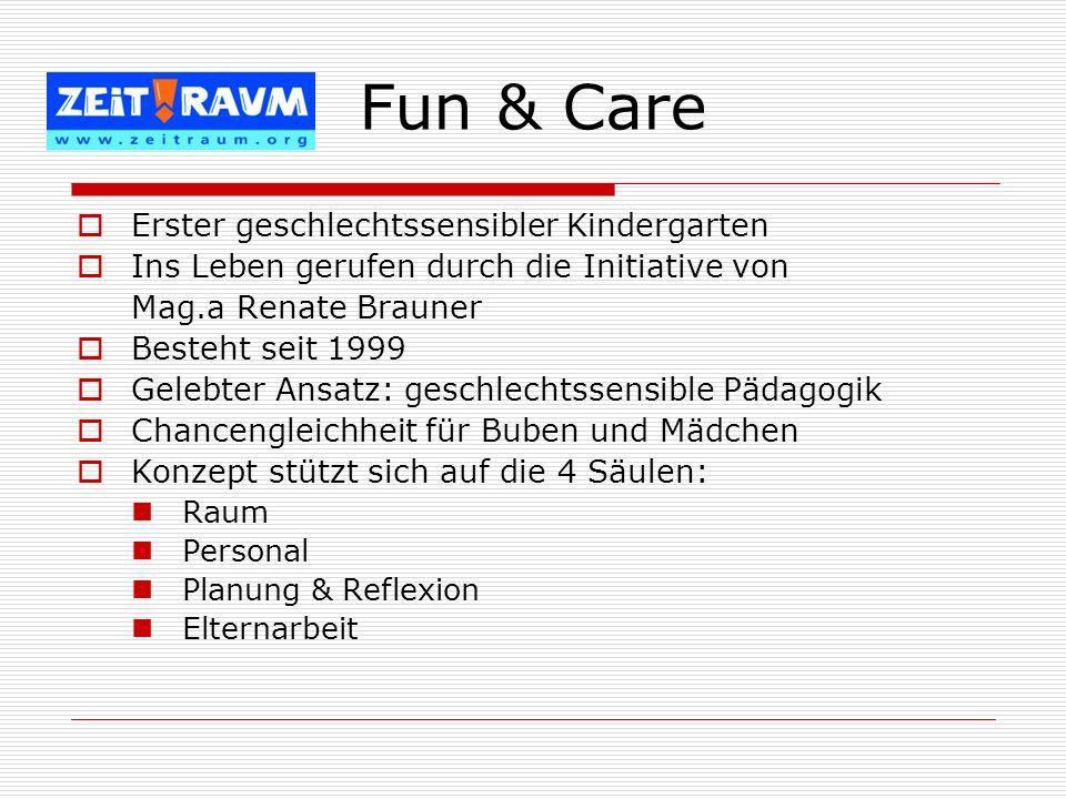 Erster geschlechtssensibler Kindergarten Ins Leben gerufen durch die Initiative von Mag.a Renate Brauner Besteht seit 1999 Gelebter Ansatz: geschlecht