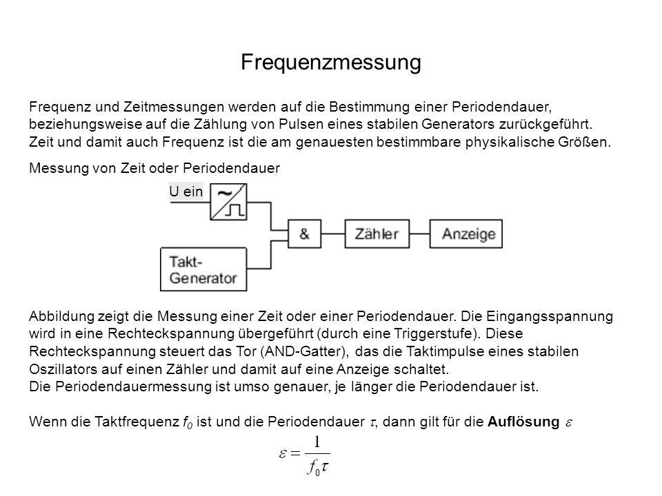 Frequenzmessung Typischerweise ist f 0 1 MHz oder 10 MHz.