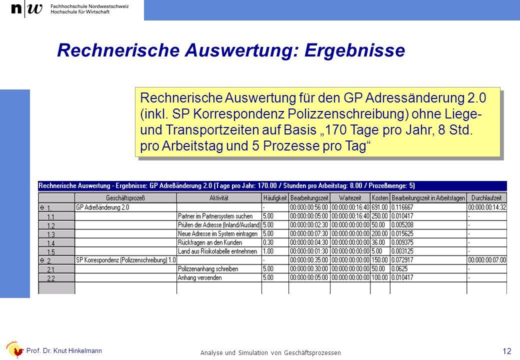 Prof. Dr. Knut Hinkelmann 12 Analyse und Simulation von Geschäftsprozessen Rechnerische Auswertung für den GP Adressänderung 2.0 (inkl. SP Korresponde