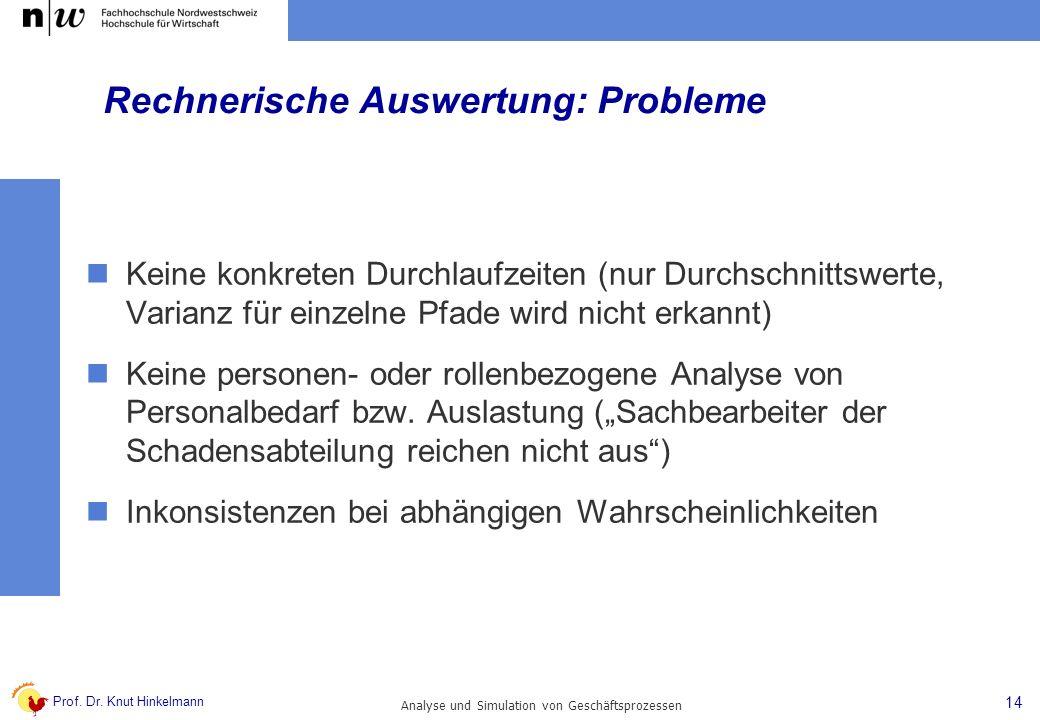 Prof. Dr. Knut Hinkelmann 14 Analyse und Simulation von Geschäftsprozessen Rechnerische Auswertung: Probleme Keine konkreten Durchlaufzeiten (nur Durc