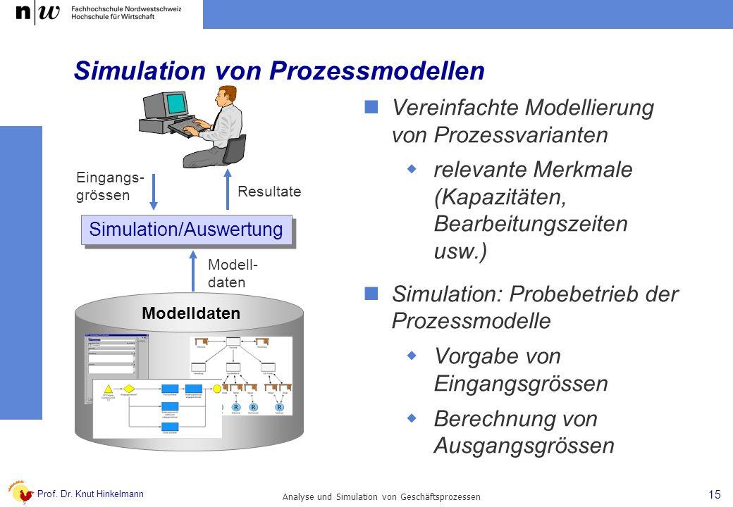 Prof. Dr. Knut Hinkelmann 15 Analyse und Simulation von Geschäftsprozessen Simulation von Prozessmodellen Vereinfachte Modellierung von Prozessvariant