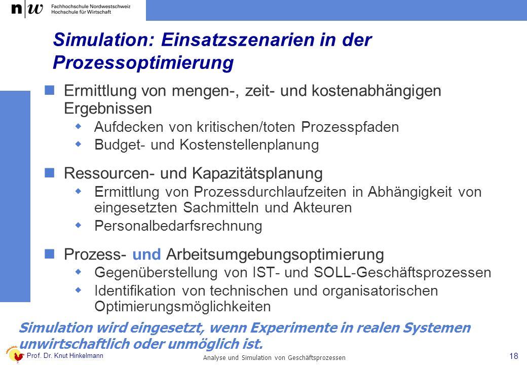 Prof. Dr. Knut Hinkelmann 18 Analyse und Simulation von Geschäftsprozessen Simulation: Einsatzszenarien in der Prozessoptimierung Ermittlung von menge