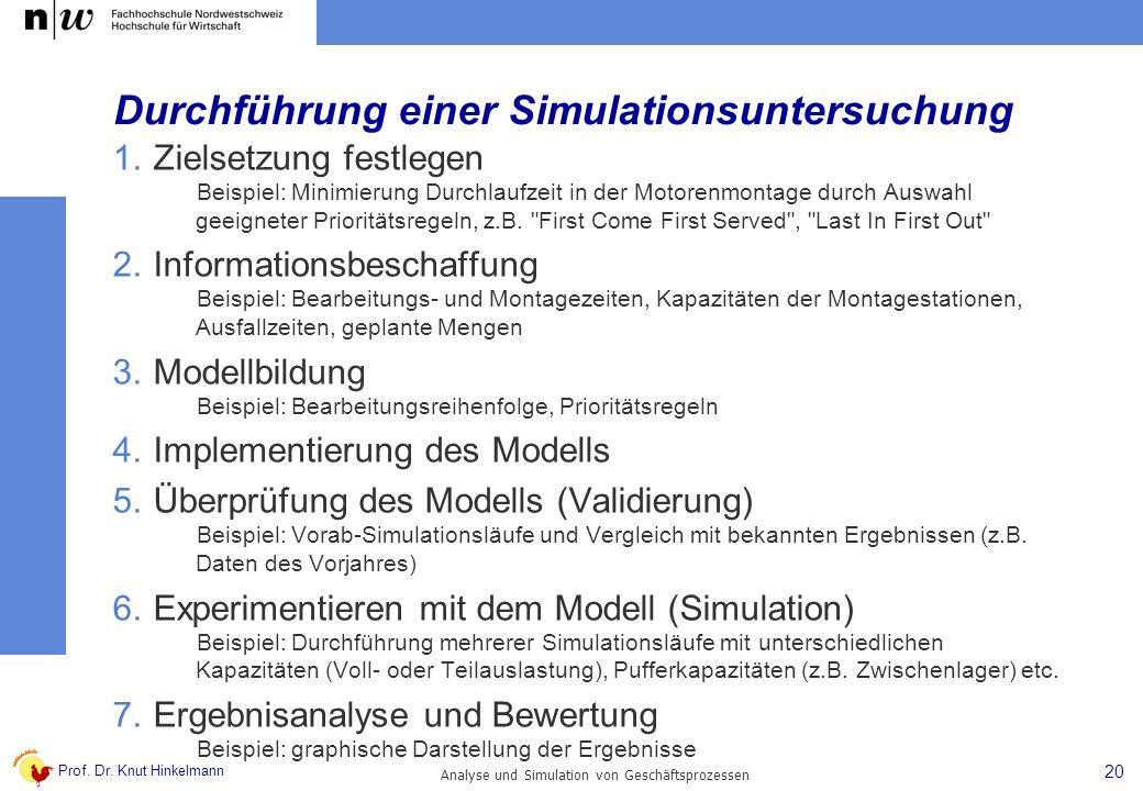Prof. Dr. Knut Hinkelmann 20 Analyse und Simulation von Geschäftsprozessen Durchführung einer Simulationsuntersuchung 1.Zielsetzung festlegen Beispiel
