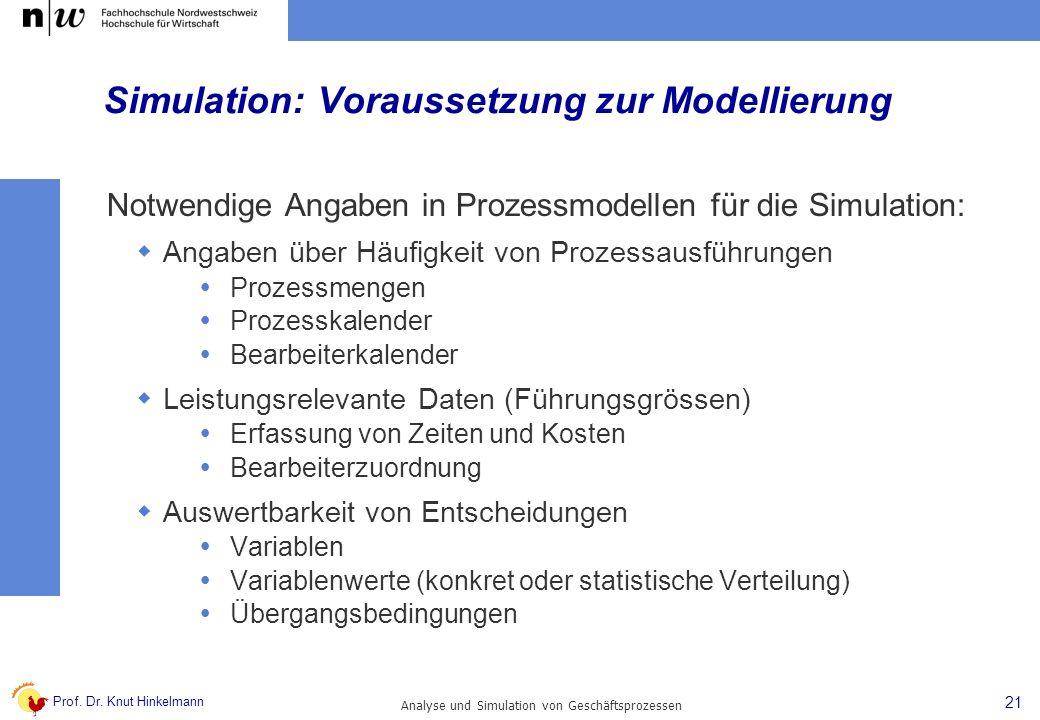 Prof. Dr. Knut Hinkelmann 21 Analyse und Simulation von Geschäftsprozessen Simulation: Voraussetzung zur Modellierung Notwendige Angaben in Prozessmod