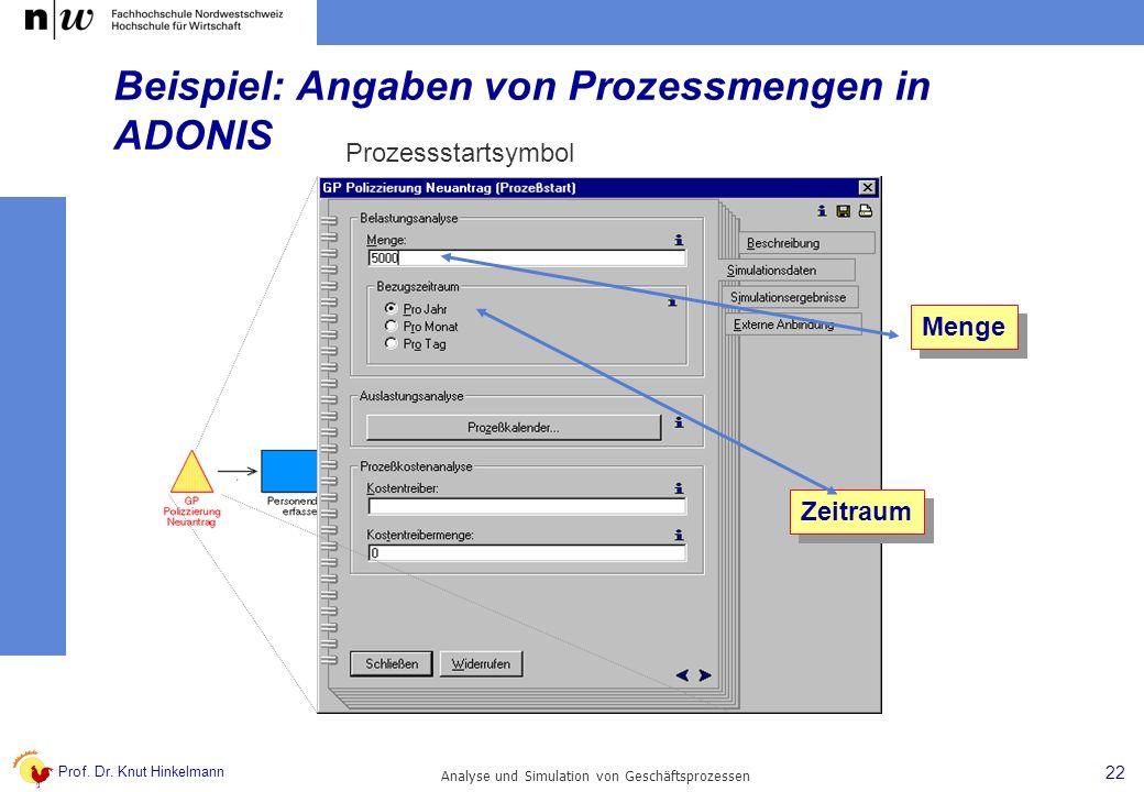 Prof. Dr. Knut Hinkelmann 22 Analyse und Simulation von Geschäftsprozessen Menge Zeitraum Prozessstartsymbol Beispiel: Angaben von Prozessmengen in AD