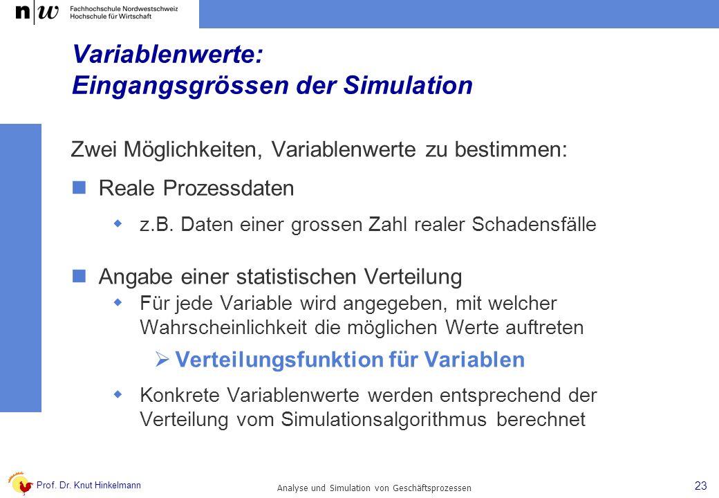 Prof. Dr. Knut Hinkelmann 23 Analyse und Simulation von Geschäftsprozessen Variablenwerte: Eingangsgrössen der Simulation Zwei Möglichkeiten, Variable