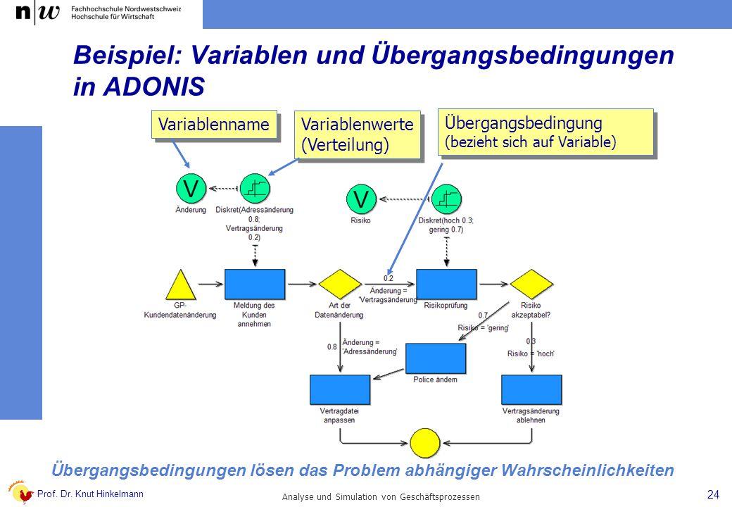 Prof. Dr. Knut Hinkelmann 24 Analyse und Simulation von Geschäftsprozessen Beispiel: Variablen und Übergangsbedingungen in ADONIS Übergangsbedingung (