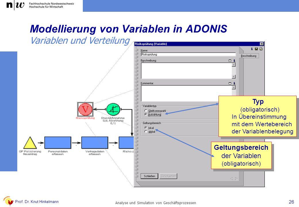 Prof. Dr. Knut Hinkelmann 26 Analyse und Simulation von Geschäftsprozessen Geltungsbereich der Variablen (obligatorisch) Geltungsbereich der Variablen