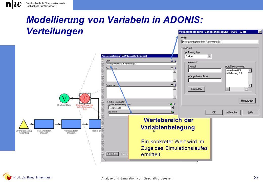 Prof. Dr. Knut Hinkelmann 27 Analyse und Simulation von Geschäftsprozessen Wertebereich der Variablenbelegung Ein konkreter Wert wird im Zuge des Simu