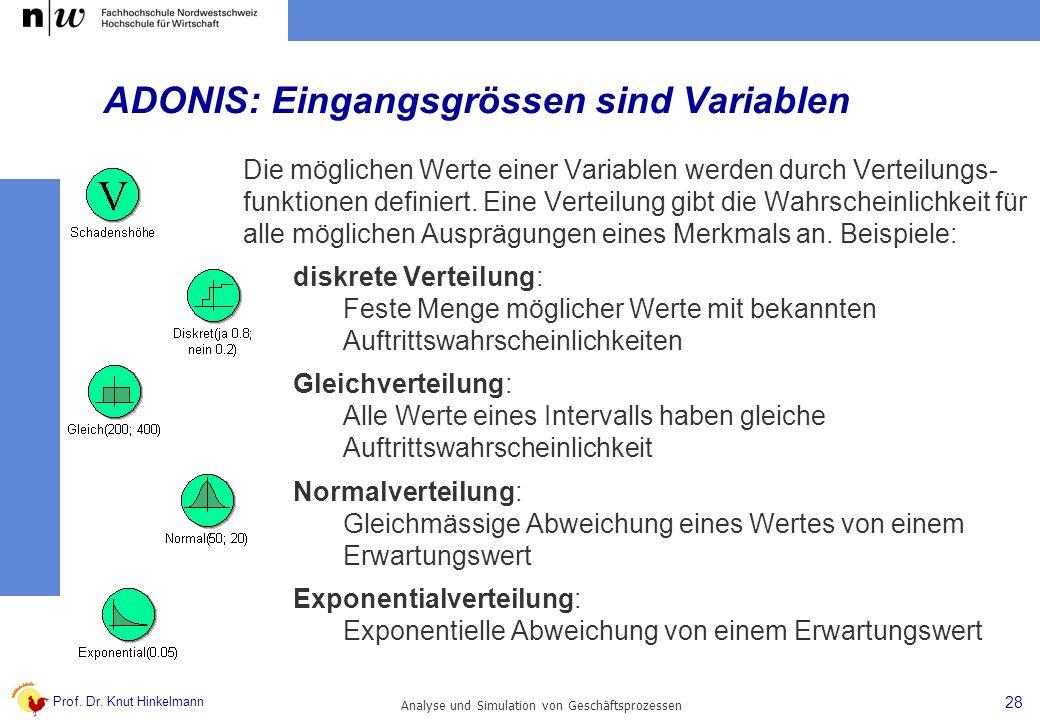 Prof. Dr. Knut Hinkelmann 28 Analyse und Simulation von Geschäftsprozessen ADONIS: Eingangsgrössen sind Variablen Die möglichen Werte einer Variablen