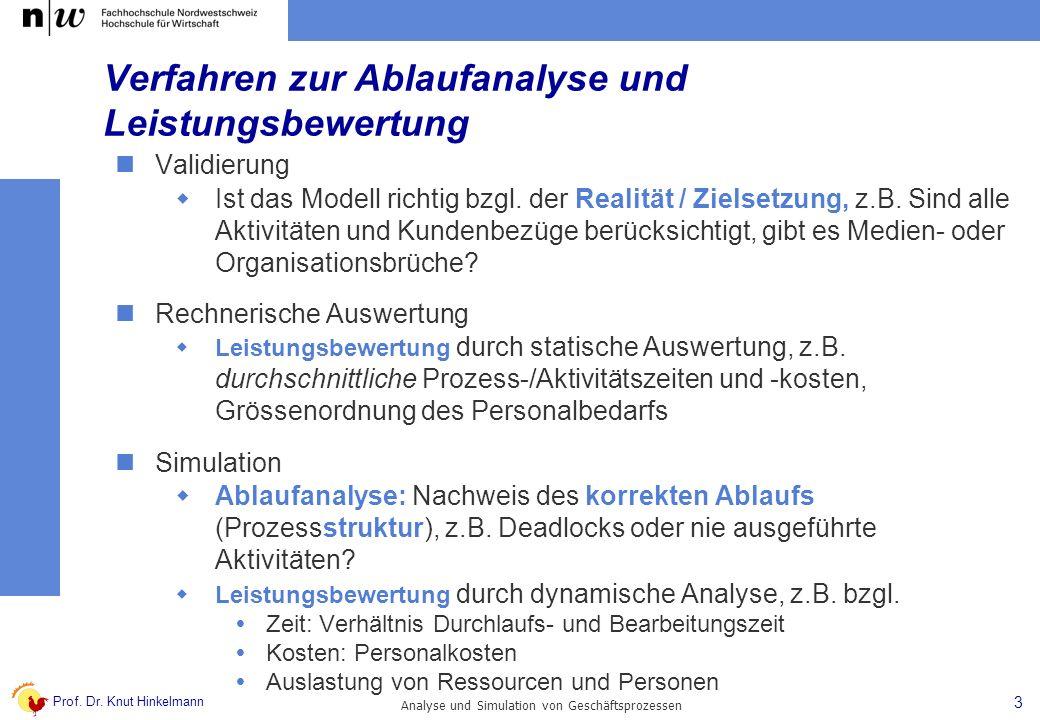 Prof. Dr. Knut Hinkelmann 3 Analyse und Simulation von Geschäftsprozessen Verfahren zur Ablaufanalyse und Leistungsbewertung Validierung Ist das Model