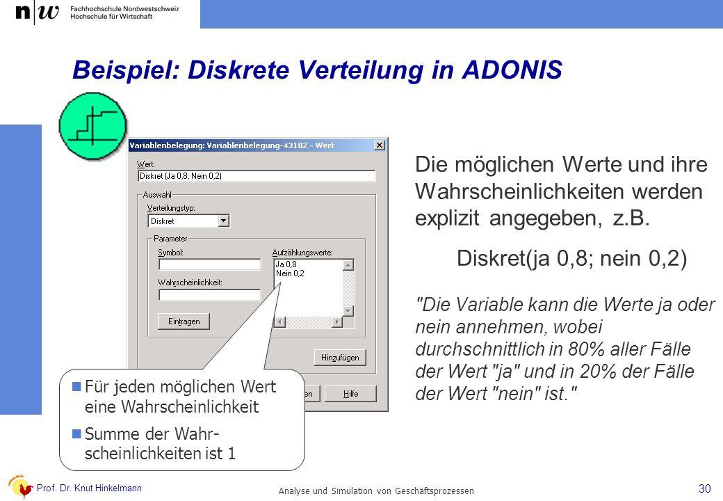 Prof. Dr. Knut Hinkelmann 30 Analyse und Simulation von Geschäftsprozessen Beispiel: Diskrete Verteilung in ADONIS Die möglichen Werte und ihre Wahrsc