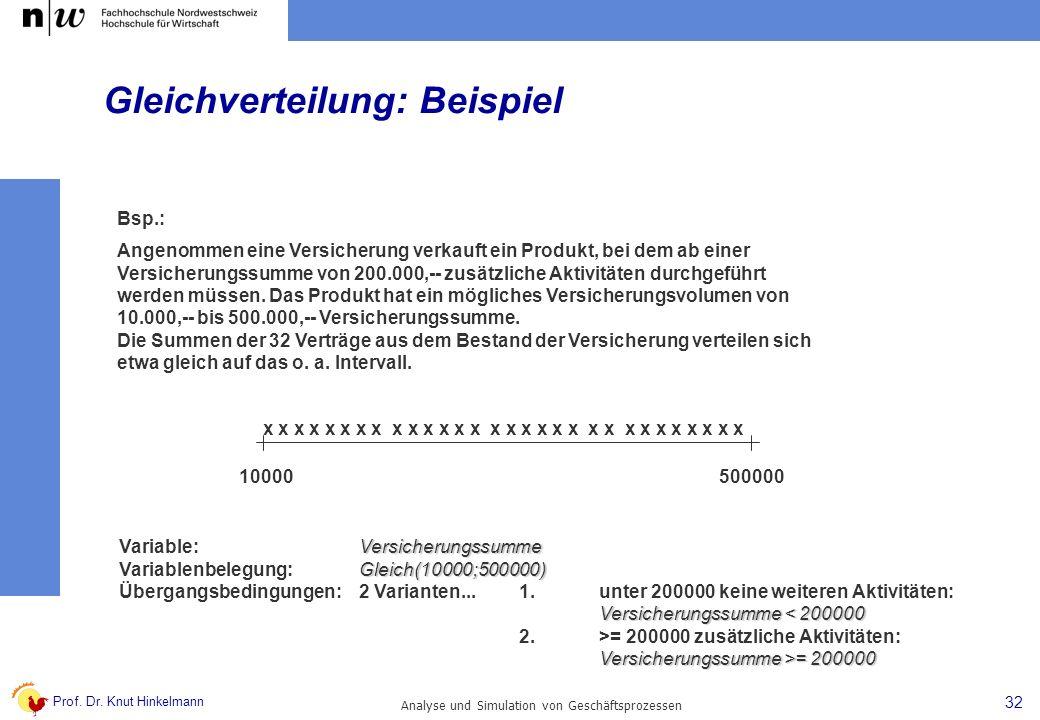Prof. Dr. Knut Hinkelmann 32 Analyse und Simulation von Geschäftsprozessen Bsp.: Angenommen eine Versicherung verkauft ein Produkt, bei dem ab einer V