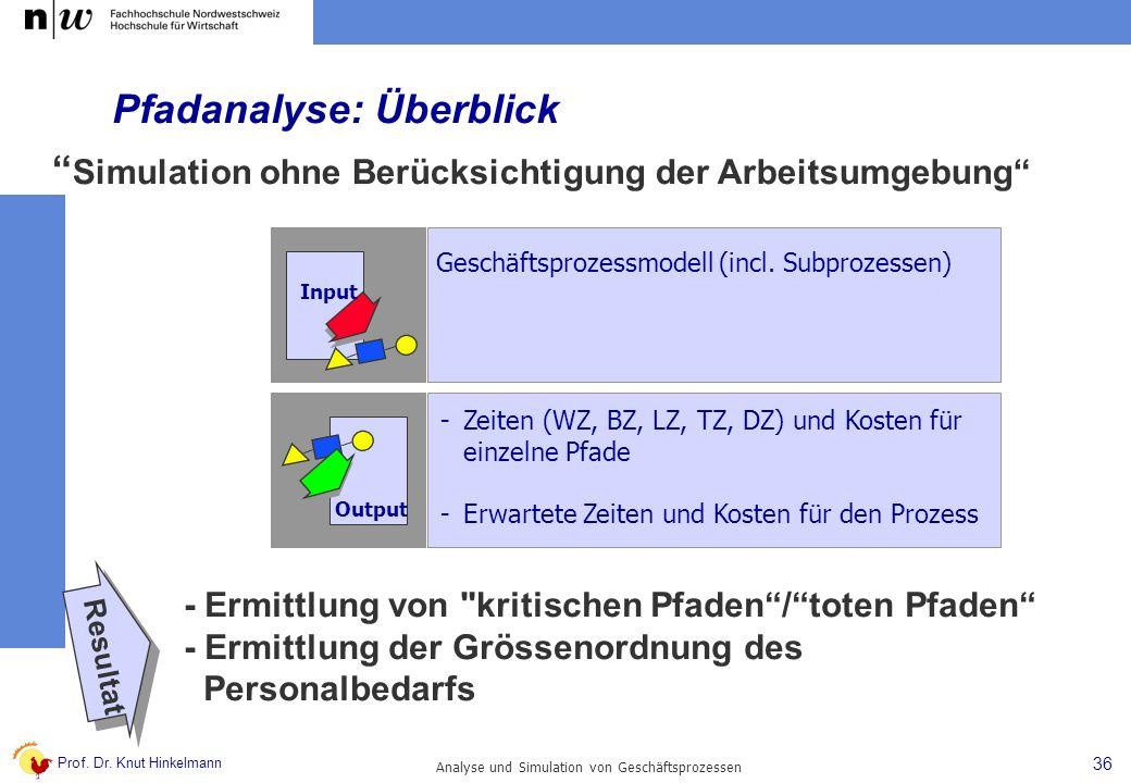 Prof. Dr. Knut Hinkelmann 36 Analyse und Simulation von Geschäftsprozessen - Ermittlung von