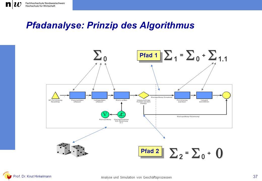 Prof. Dr. Knut Hinkelmann 37 Analyse und Simulation von Geschäftsprozessen 0 Pfad 1 Pfad 2 0 1 1.1 =+ 0 2 =+ Pfadanalyse: Prinzip des Algorithmus