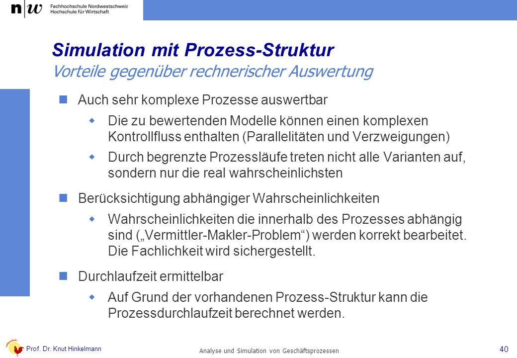 Prof. Dr. Knut Hinkelmann 40 Analyse und Simulation von Geschäftsprozessen Simulation mit Prozess-Struktur Auch sehr komplexe Prozesse auswertbar Die