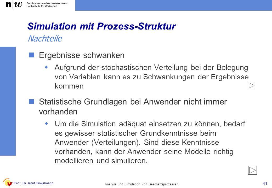 Prof. Dr. Knut Hinkelmann 41 Analyse und Simulation von Geschäftsprozessen Simulation mit Prozess-Struktur Ergebnisse schwanken Aufgrund der stochasti