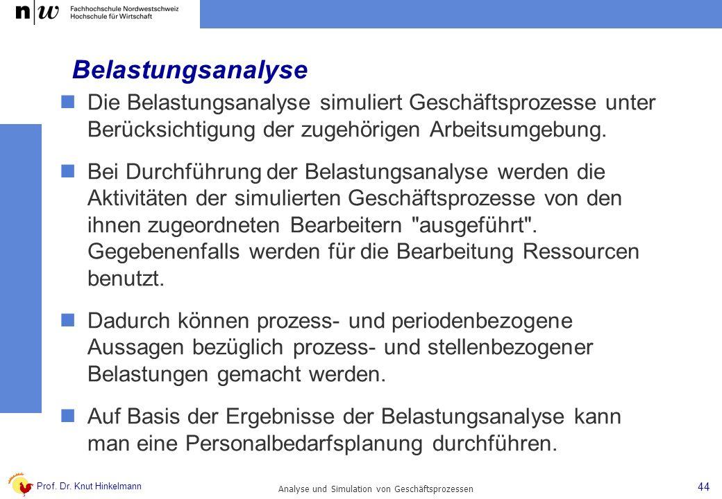 Prof. Dr. Knut Hinkelmann 44 Analyse und Simulation von Geschäftsprozessen Belastungsanalyse Die Belastungsanalyse simuliert Geschäftsprozesse unter B