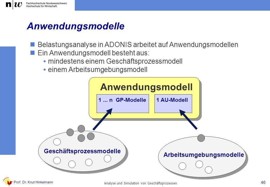 Prof. Dr. Knut Hinkelmann 46 Analyse und Simulation von Geschäftsprozessen Geschäftsprozessmodelle Arbeitsumgebungsmodelle Anwendungsmodell 1 AU-Model