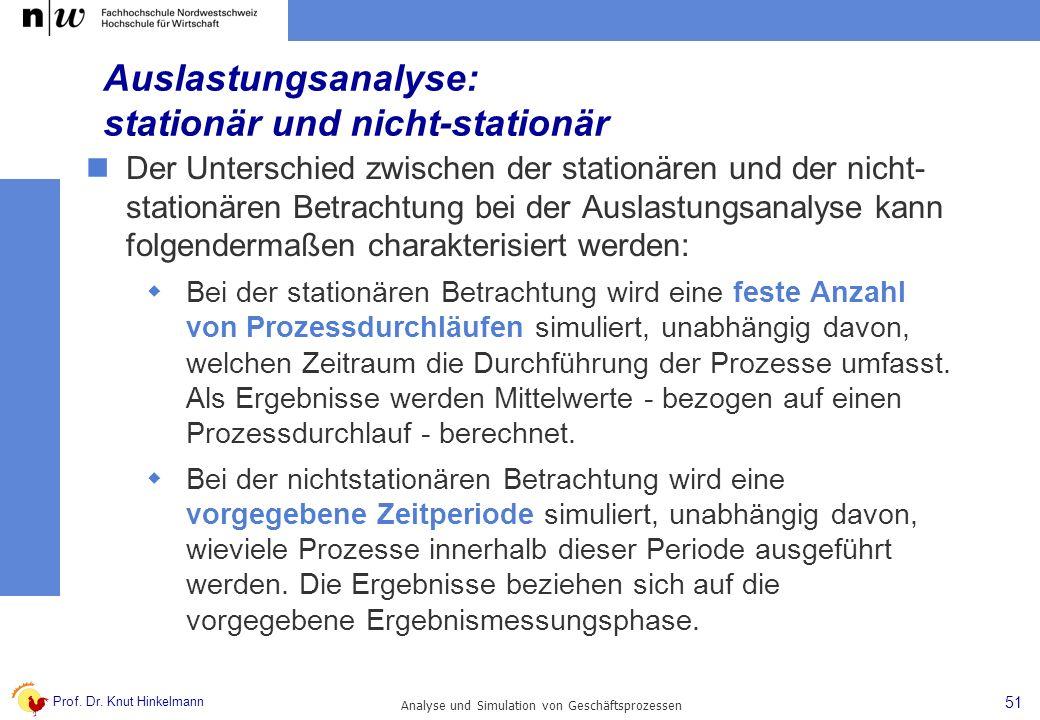 Prof. Dr. Knut Hinkelmann 51 Analyse und Simulation von Geschäftsprozessen Auslastungsanalyse: stationär und nicht-stationär Der Unterschied zwischen