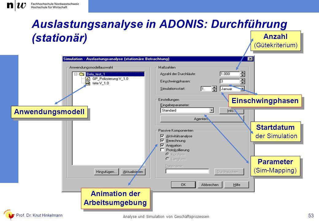 Prof. Dr. Knut Hinkelmann 53 Analyse und Simulation von Geschäftsprozessen Anzahl (Gütekriterium) Anzahl (Gütekriterium) Startdatum der Simulation Sta