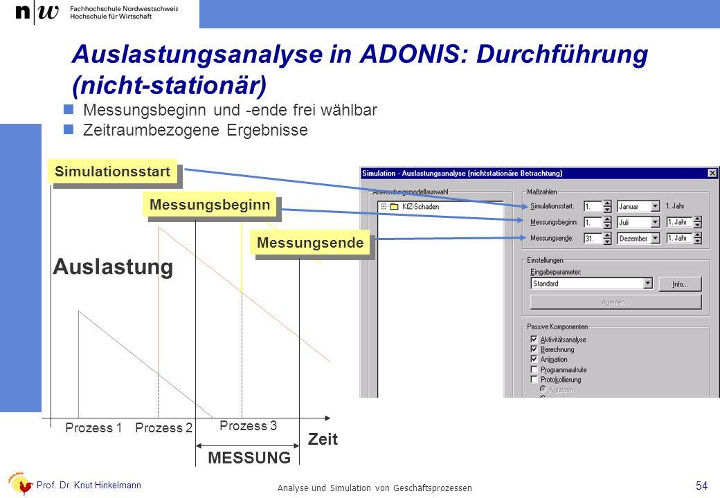 Prof. Dr. Knut Hinkelmann 54 Analyse und Simulation von Geschäftsprozessen Auslastungsanalyse in ADONIS: Durchführung (nicht-stationär) Zeit Prozess 1